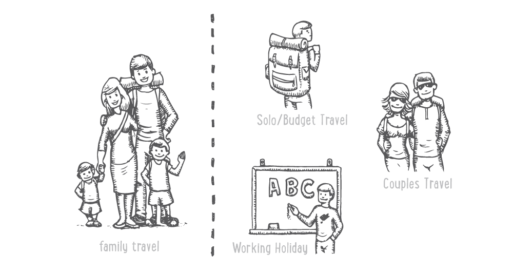ytravel-value-proposition-icons
